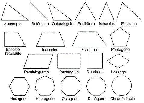 Importancia de las figuras geom tricas for Las formas geometricas