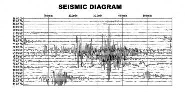 Escala-Richter-3
