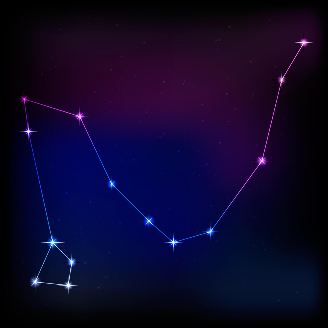 Importancia de las Constelaciones
