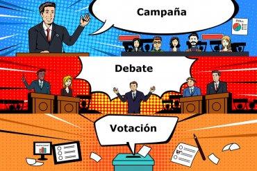 Democracia Directa - Indirecta